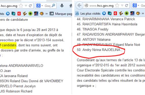 Article : Présidentielle malgache: Les politiciens jouent avec le pays