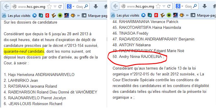 Erreur de la HCC: 49 candidats ont déposé leurs dossiers mais on voit un 50ème sur la liste