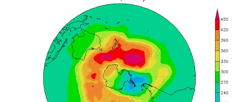 Article : Madagascar, proche du trou de la couche d'ozone